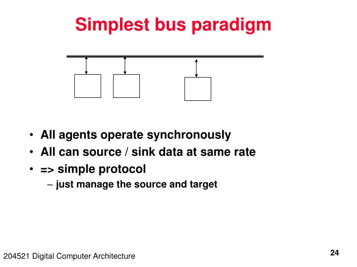 Simplest bus paradigm