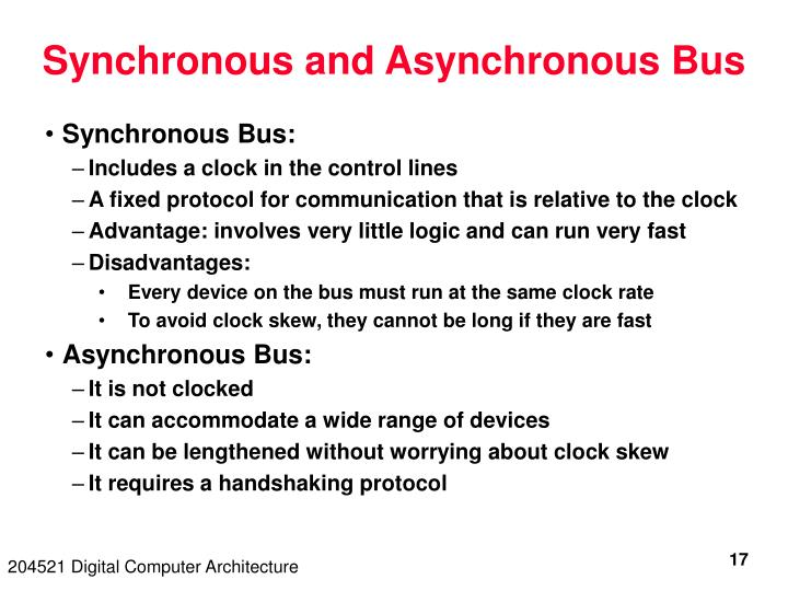 Synchronous and Asynchronous Bus