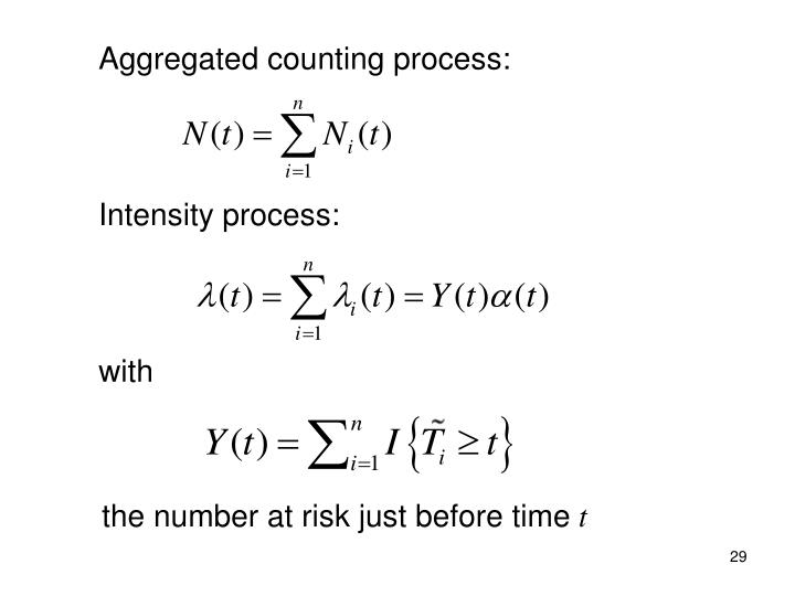 Aggregated counting process: