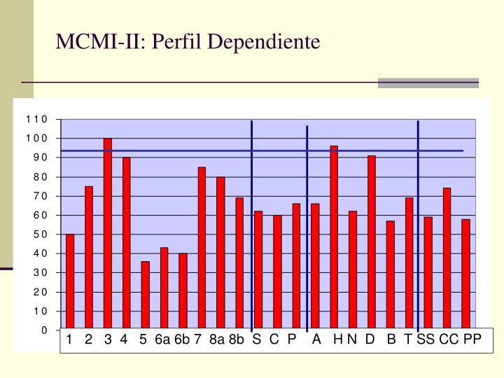 MCMI-II: Perfil Dependiente