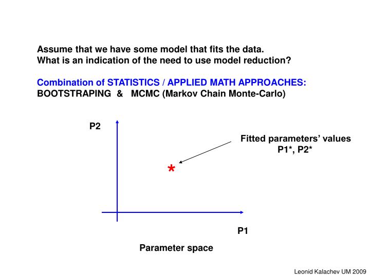 Assume that we have some model that fits the data.