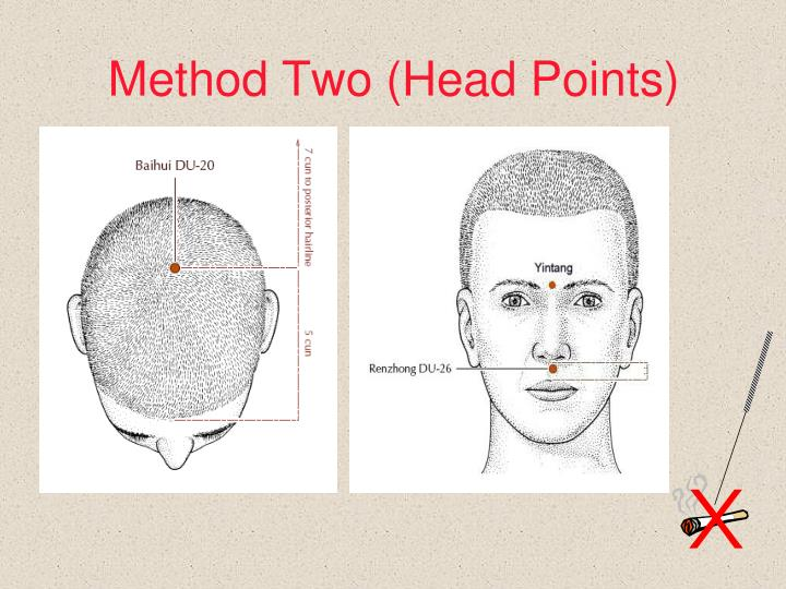Method Two (Head Points)