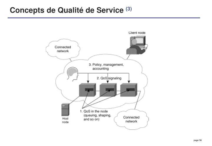 Concepts de Qualité de Service