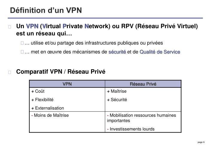 Définition d'un VPN