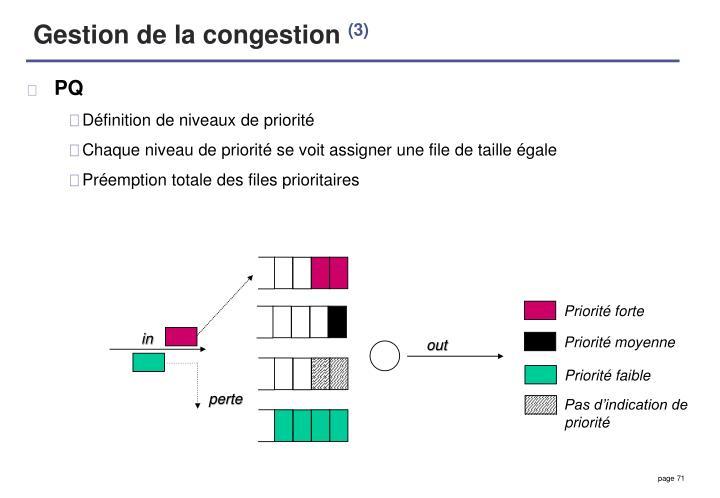 Gestion de la congestion