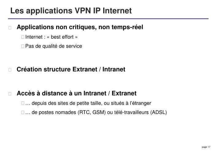 Les applications VPN IP Internet