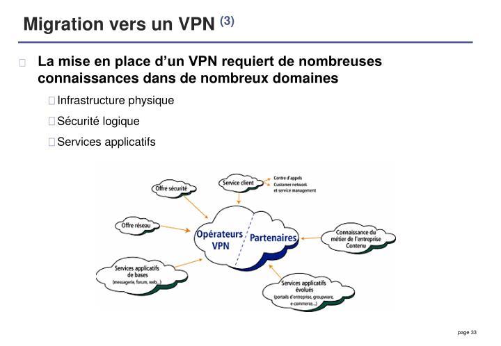 Migration vers un VPN