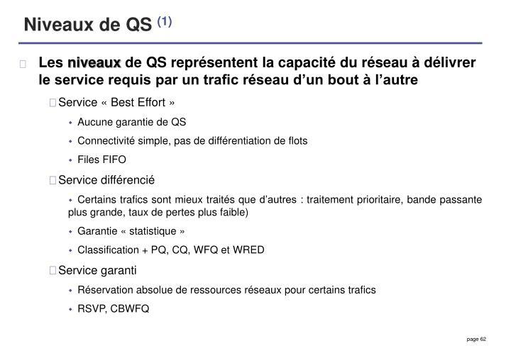 Niveaux de QS