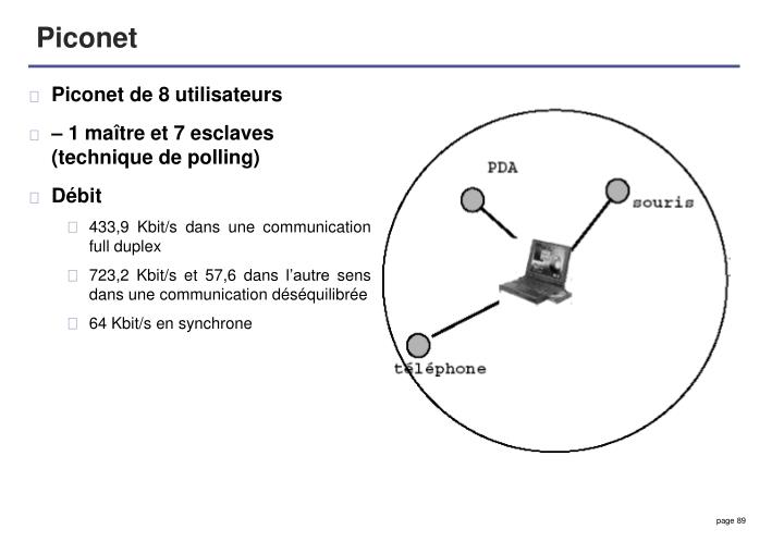 Piconet