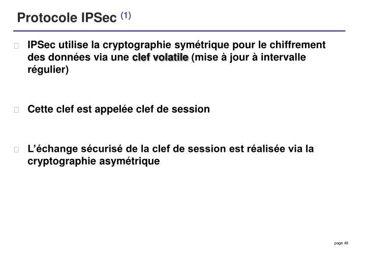 Protocole IPSec