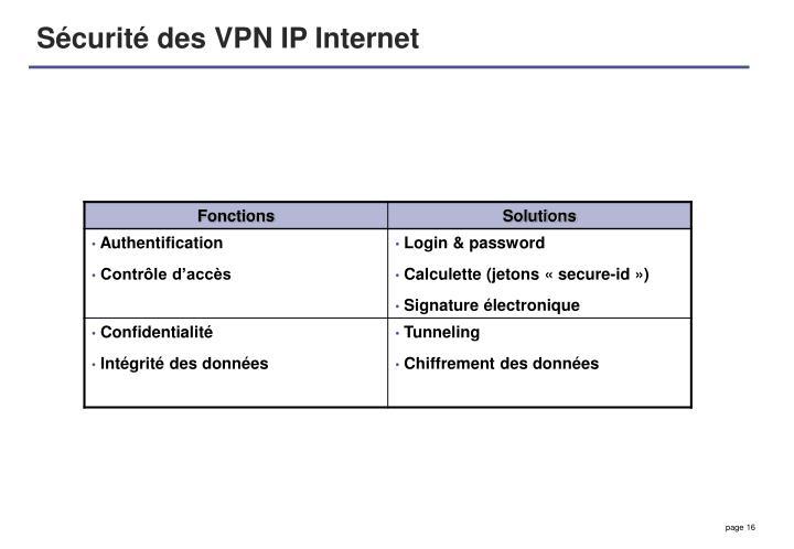 Sécurité des VPN IP Internet