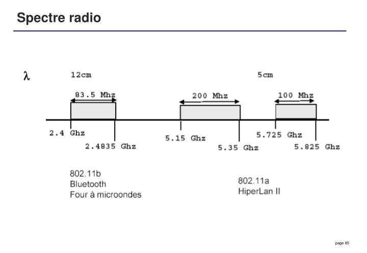 Spectre radio