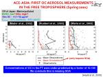 ace asia first oc aerosol measurements in the free troposphere spring 2001