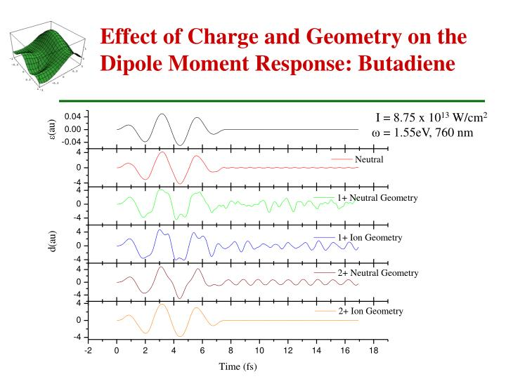 Effect of Charge and Geometry on the Dipole Moment Response: Butadiene