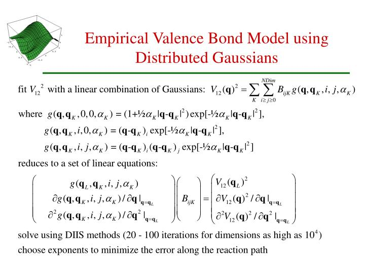 Empirical Valence Bond Model using Distributed Gaussians