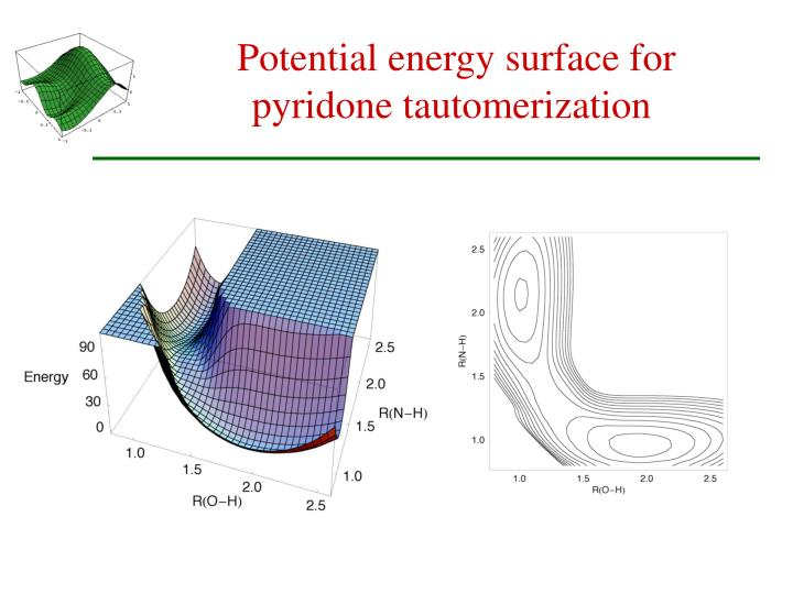 Potential energy surface for