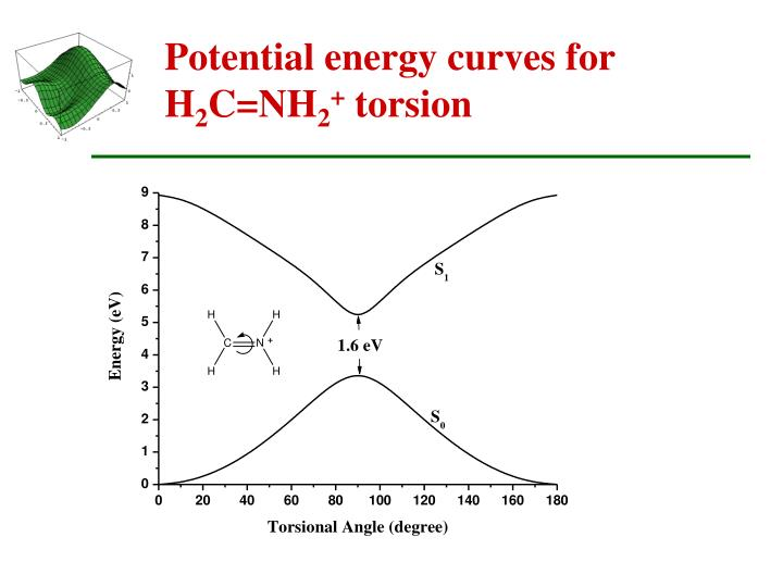 Potential energy curves for H