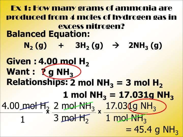 Ex 1: How many grams of ammonia are produced from 4 moles of hydrogen gas in excess nitrogen?