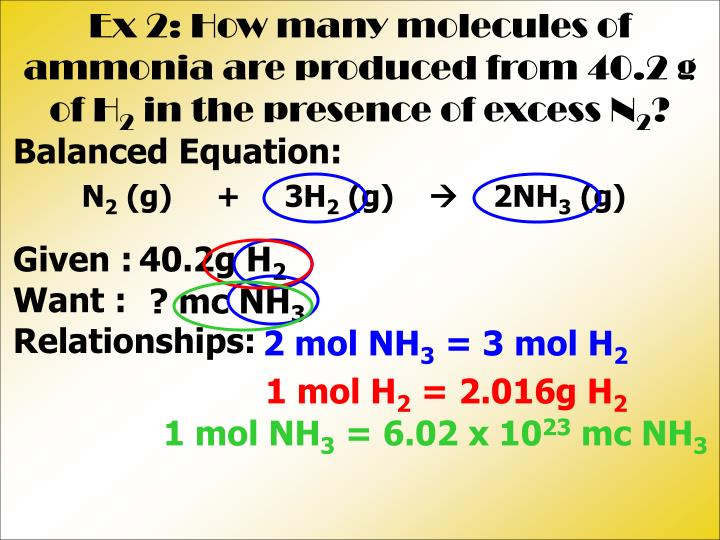 Ex 2: How many molecules of ammonia are produced from 40.2 g of H