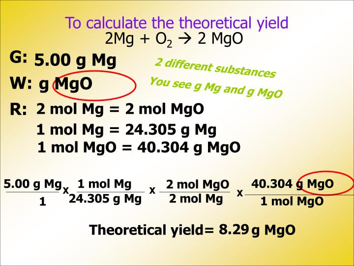 To calculate the theoretical yield