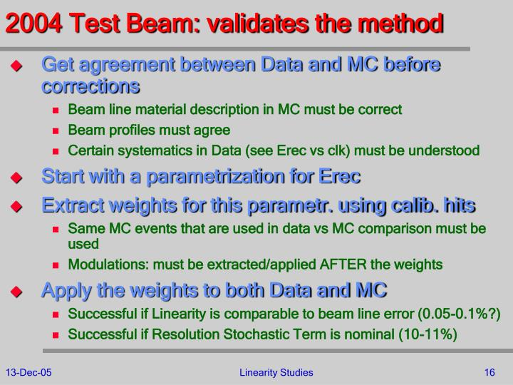 2004 Test Beam: validates the method
