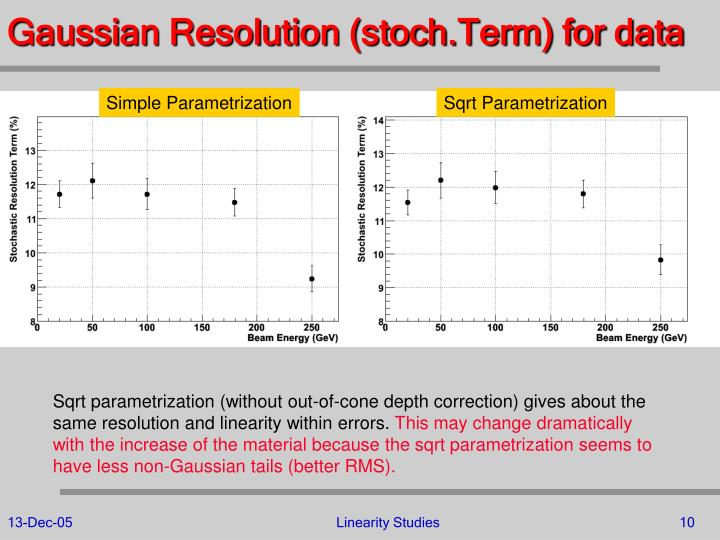 Gaussian Resolution (stoch.Term) for data
