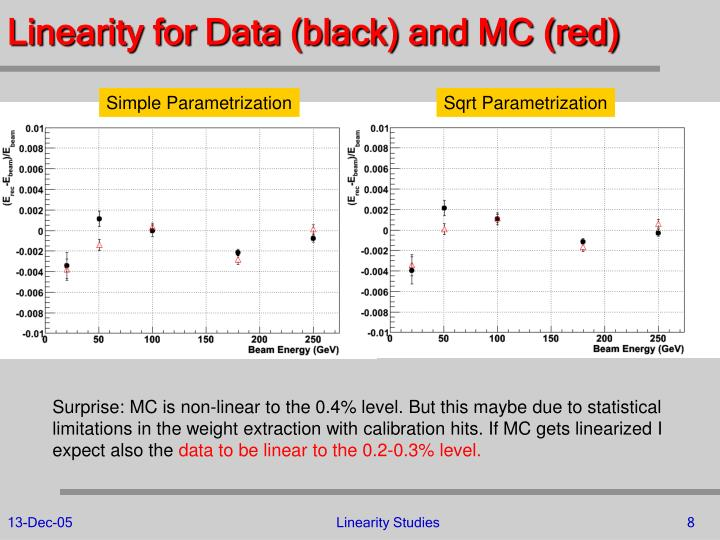 Linearity for Data (black) and MC (red)