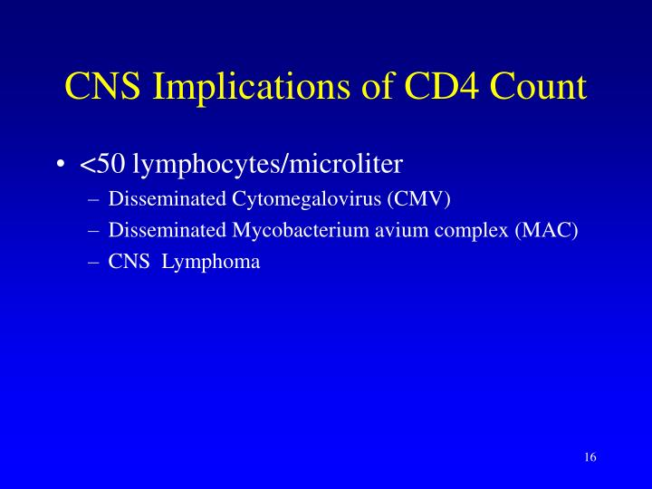 CNS Implications of CD4 Count
