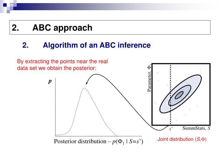 Parameter,