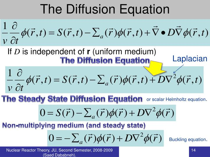 The Diffusion Equation