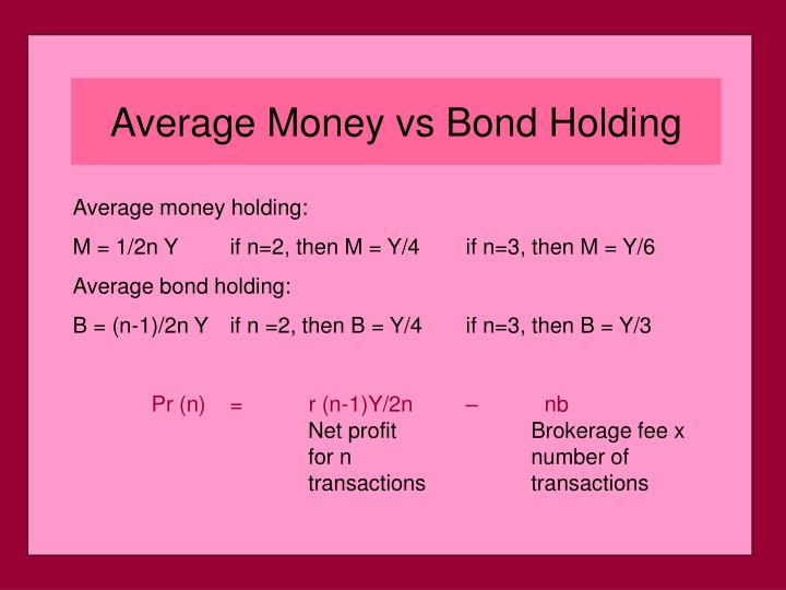 Average money holding:
