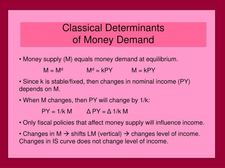 Classical determinants of money demand