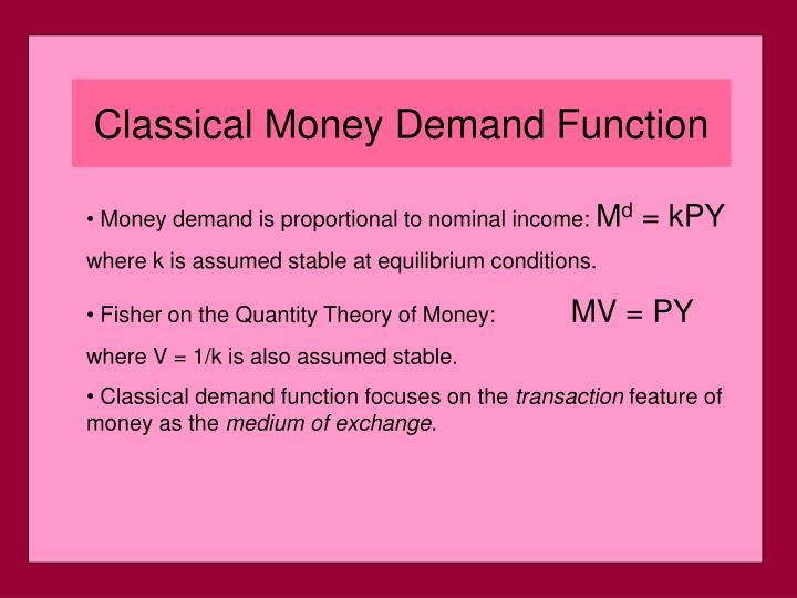 Classical money demand function