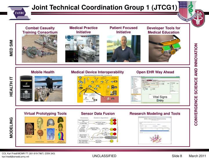 Joint Technical Coordination Group 1 (JTCG1)