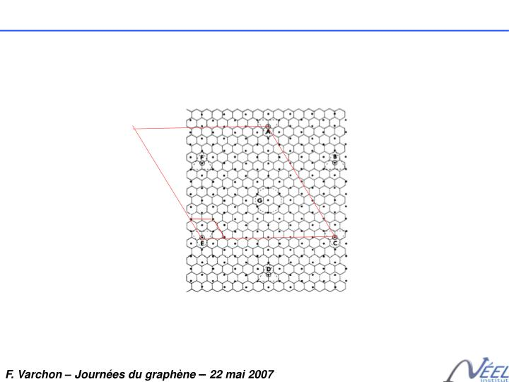 F. Varchon – Journées du graphène