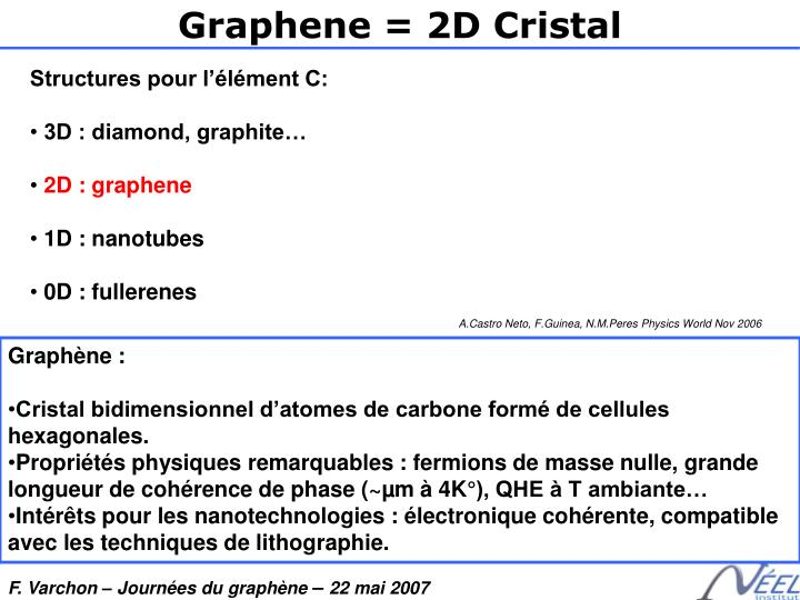 Graphene = 2D Cristal