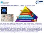 das betriebssystem mensch logisch und emotional