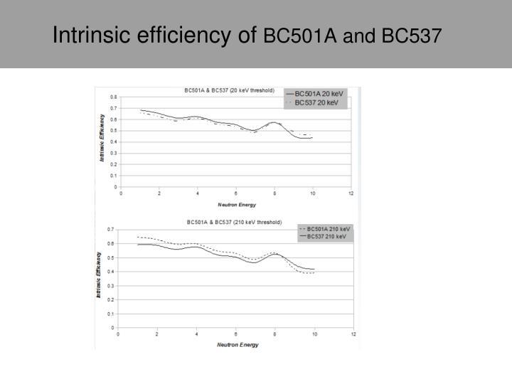 Intrinsic efficiency of