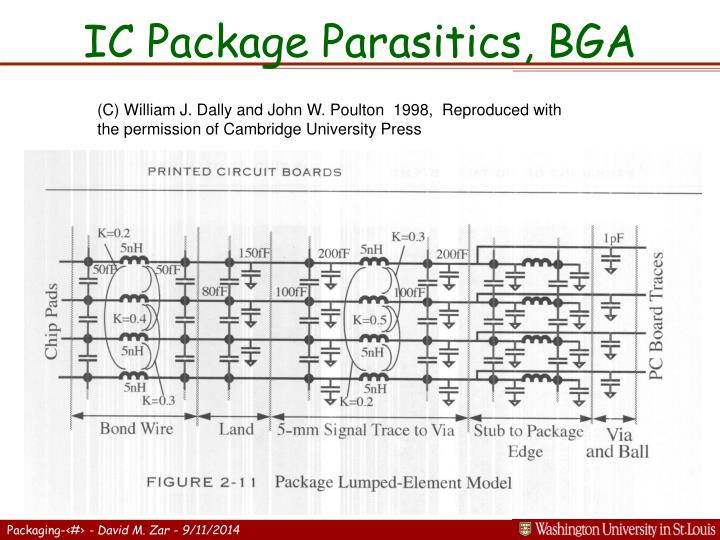 IC Package Parasitics, BGA