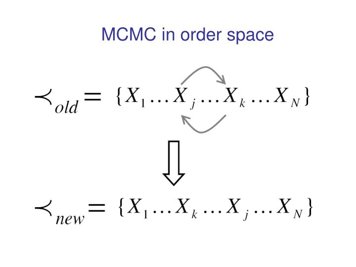 MCMC in order space