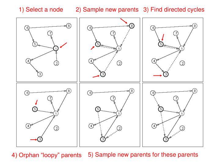 1) Select a node