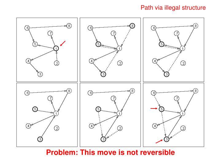 Path via illegal structure