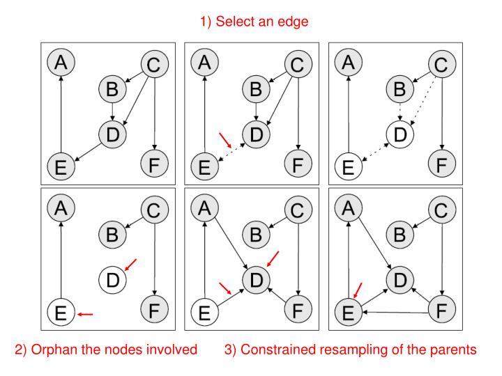 1) Select an edge