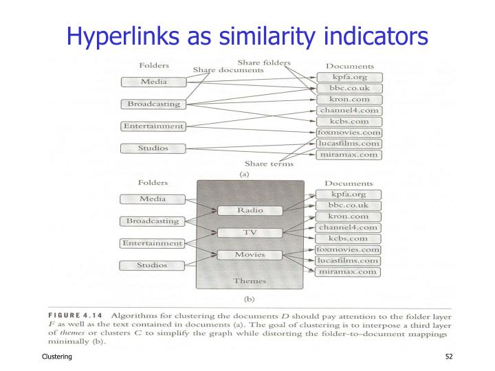Hyperlinks as similarity indicators