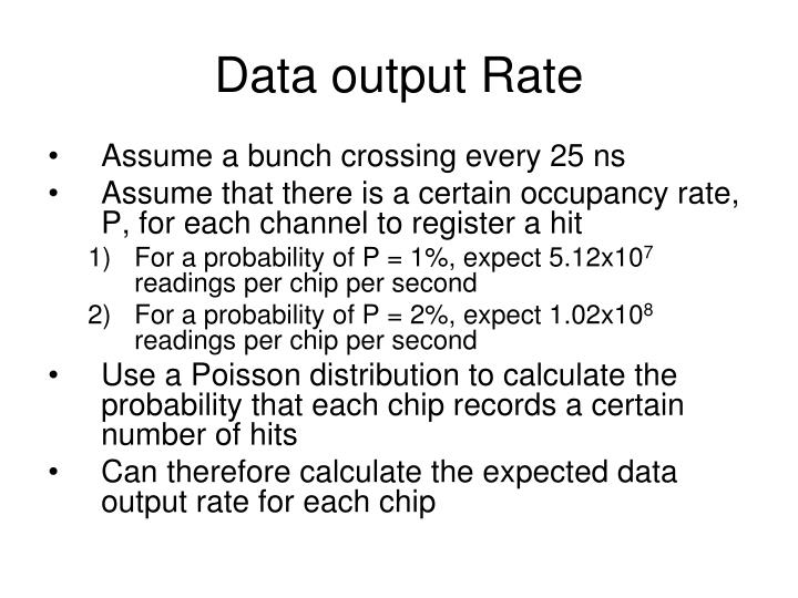 Data output Rate