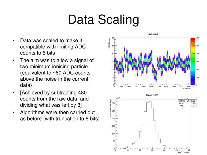 Data Scaling