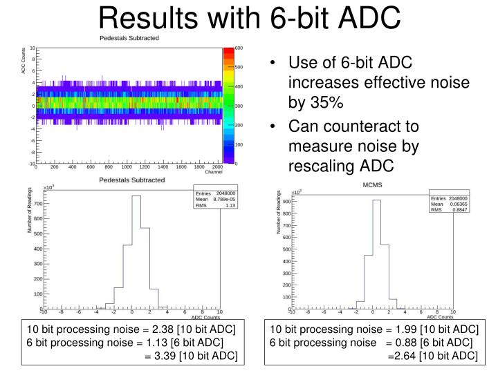 Results with 6-bit ADC