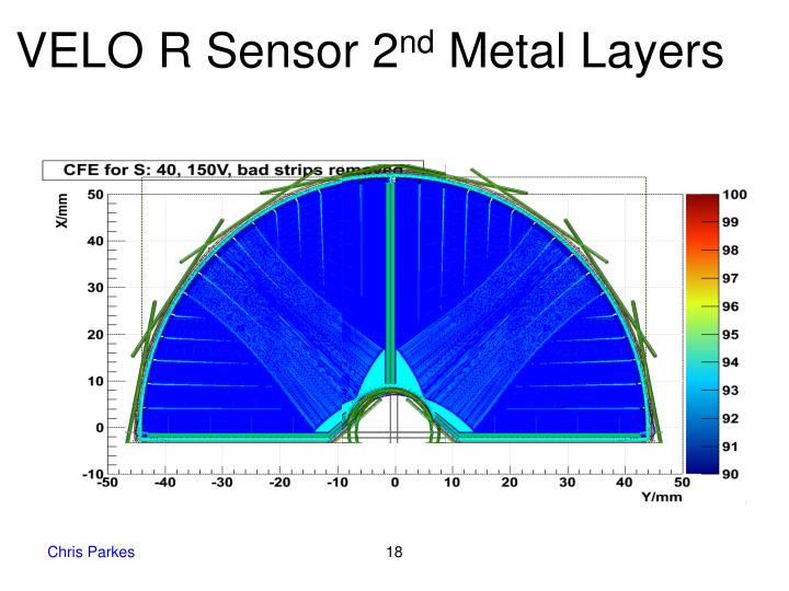 VELO R Sensor 2