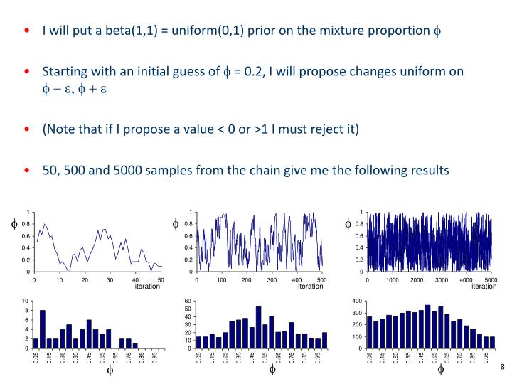 I will put a beta(1,1) = uniform(0,1) prior on the mixture proportion