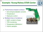example young rainey star center